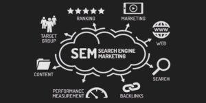 SEM, SEO, Search Engine Marketing, Search Engine Optimization, Web Design, Website Builder, Web Design Jaco, Web Design Costa Rica