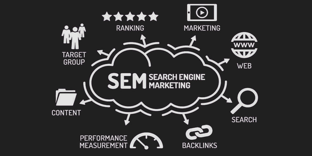 SEM, SEO, Search Engine Marketing, Search Engine Optimization, Web Design, Website Builder, Web Design Jaco, Web Design Costa Rica